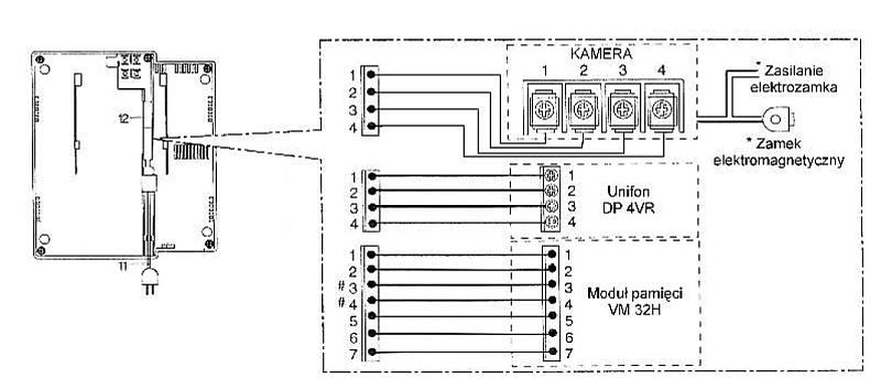 Podłączenie commax DPV-4HP z analogowym Interkomem