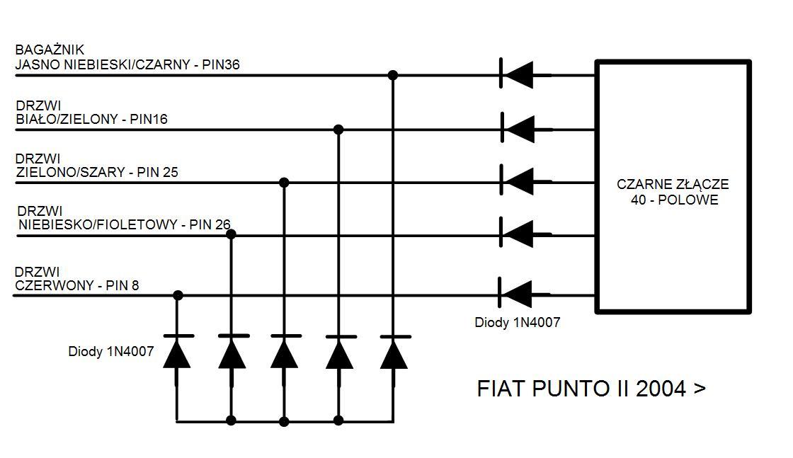 Fiat punto 2 fl 2003/2004 czujnik otwartej klapy bagaznika