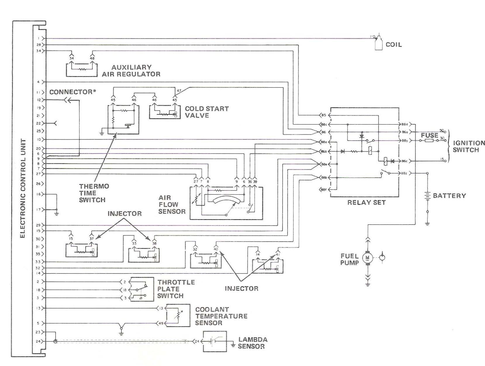 nissan alternator wiring diagram 93 honda civic fuse terrano