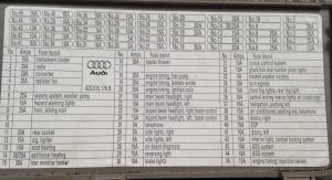 audi a3 1998 opis tablica bezpieczników  elektrodapl