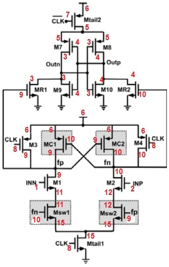 How to size transistors in a latch comparator?