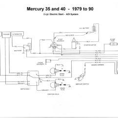 Evinrude 70 Wiring Diagram Garage Consumer Unit Harness 85 40 Hp Mariner Simple Schematic 35 Mercury Diagrams Clicks 90 Outboard