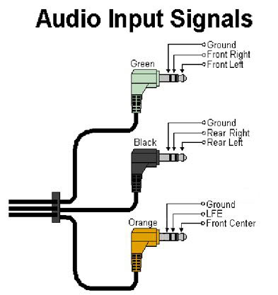related with logitech x 530 wiring diagram
