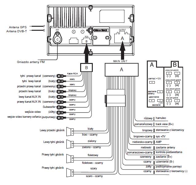 peiying py-9908 podłączenie sterowania w kierownicy w