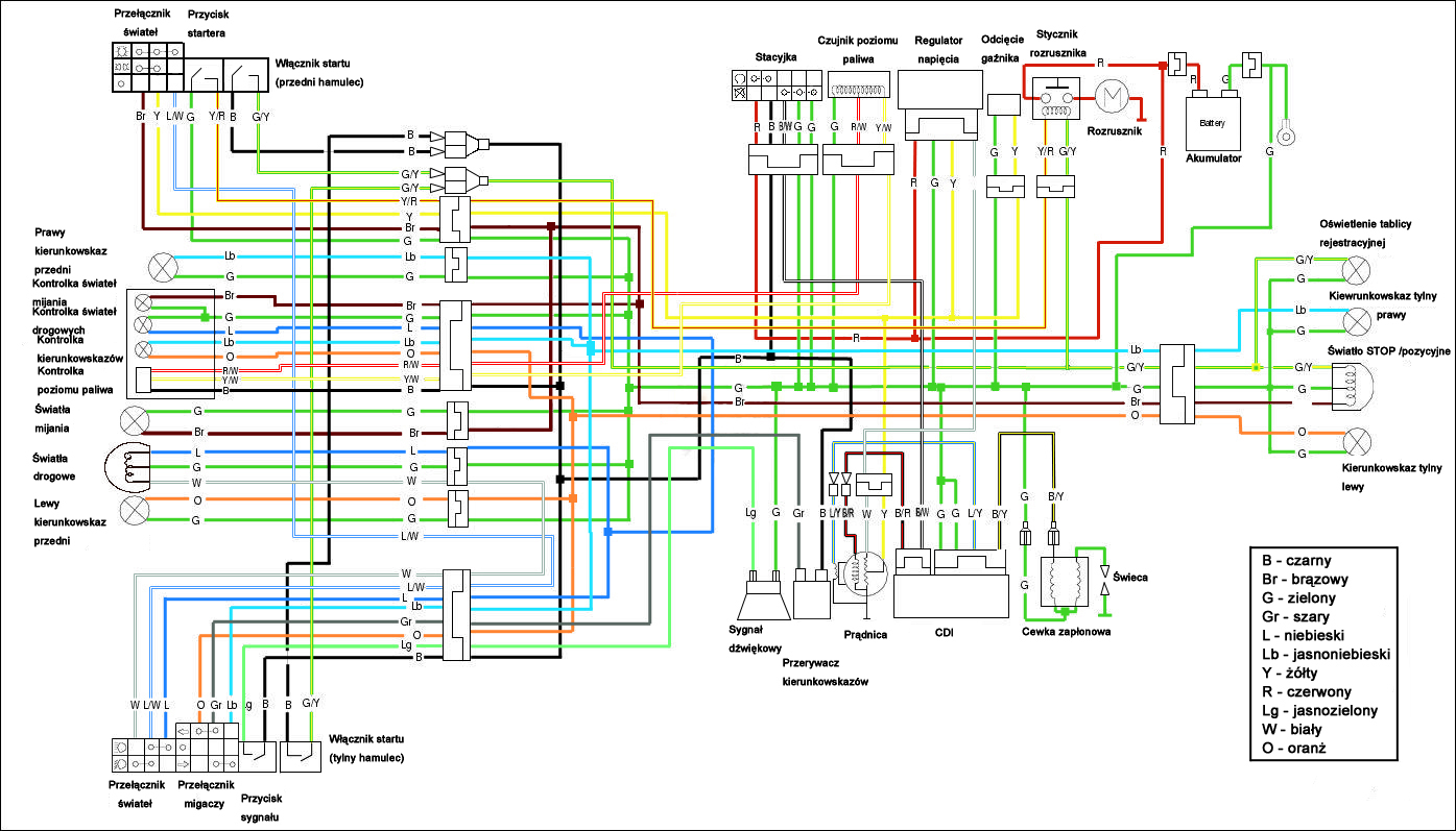 hight resolution of hd wallpapers yamaha dt 125 wiring diagram pdf