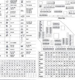 bmw f07 535d gt potrzebna rozpiska bezpiecznik u00f3w w schowku 2011 bmw 328i xdrive fuse box [ 1200 x 946 Pixel ]