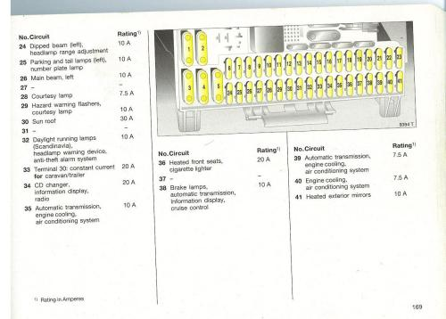 small resolution of vauxhall astra 2001 fuse box layout autos post opel insignia opel astra g fuse box diagram