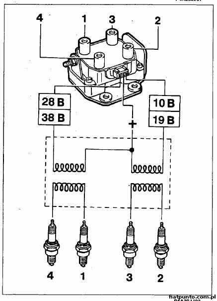 FIAT PUNTO II 2002 1,2 16V podłączenie przewodów zapłonowych