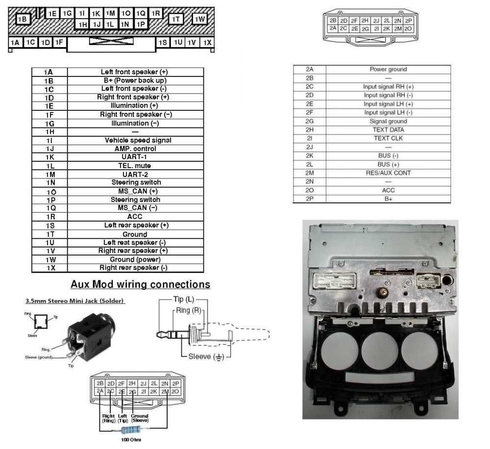 medium resolution of 2009 mazda 2 wiring diagram