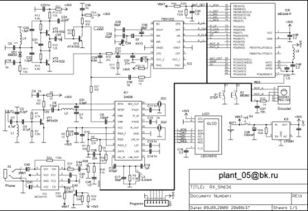 Odbiornik UHF 399-469MHz z wyświetlaczem z Nokii 3310 na