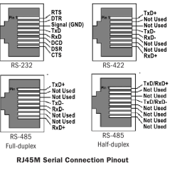 Modbus Rs485 Wiring Diagram Cat5e Plug Jak Rozszyfrować Podłączenie Do Gniazda Rj45