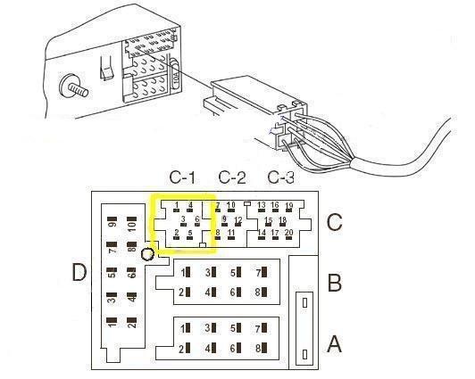 Gdzie podłączyć kabel remote od wzmacniacza do radia audi
