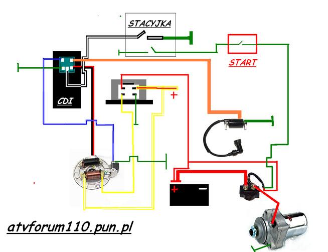 110 Mini Chopper Wiring Diagram Jak Podłączyć Stacyjkę Atv 110 Elektroda Pl