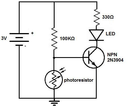Zmiana koloru LED w zaleznosci od natezenia swiatla