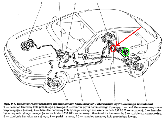 fIAT bRAVA 1.4 12v 1997r, schemat układu hamulcowego