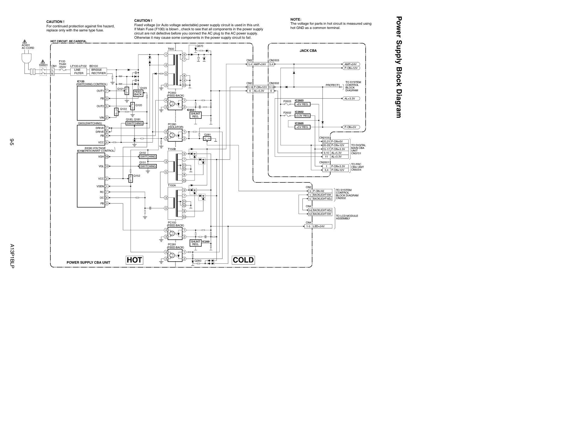 Panasonic LCD TV TH-L32U20 service manaual schematics