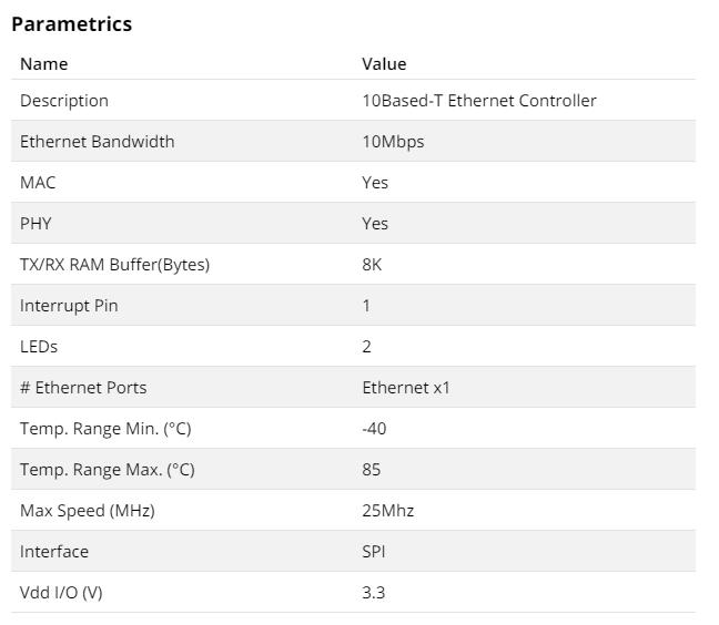 Moduł łączności Ethernet ENC424J600 (czyli taki lepszy
