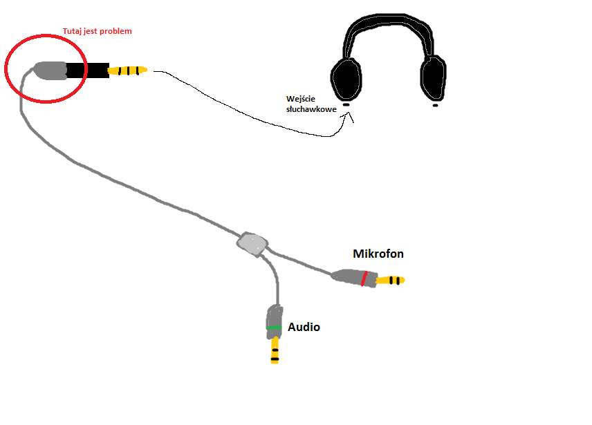 [Solved] Replacing the 3.5mm 4-pin Mini Jack in headphones