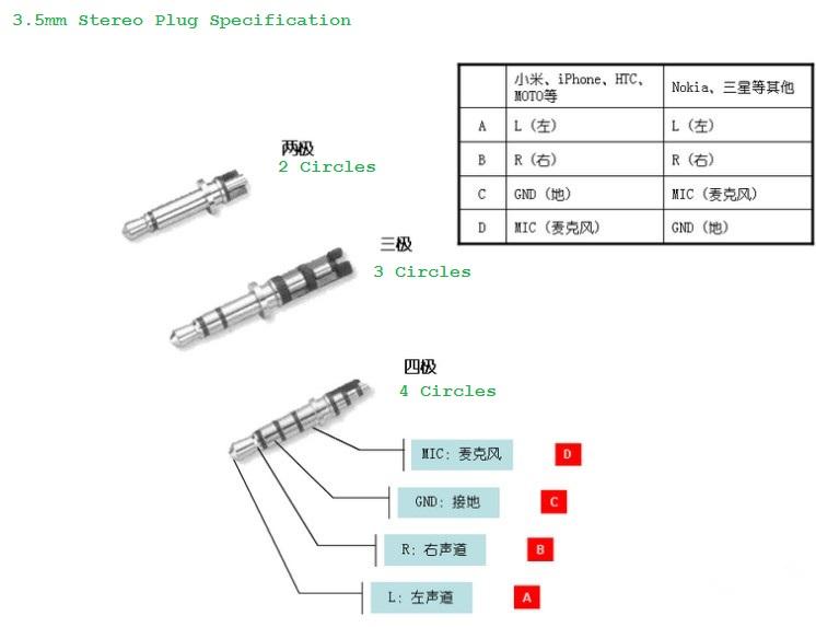 stereo headphone jack wiring diagram 2007 ford f250 fuse box - lutowanie przewodu z mini 3.5mm elektroda.pl
