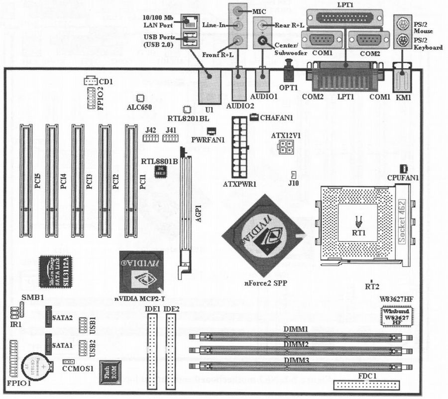 Motherboard Diagram With Labels Within Diagram Wiring And