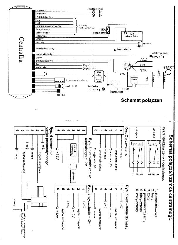 ALARM STIG INSTRUKCJA PDF