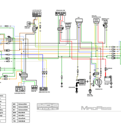 49cc scooter wiring diagram 2004 49cc scooter engine 43cc gas scooter wiring diagram 43cc gas scooter [ 1600 x 1200 Pixel ]