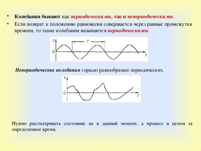 Мерзімді және периодтық емес тербелістер
