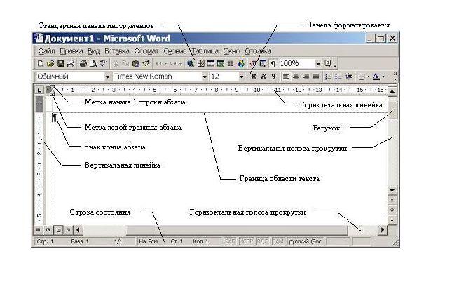 Formateringspanel i teksteditor