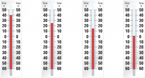thermometer-934646_640 by 1258271 - pixabay.com
