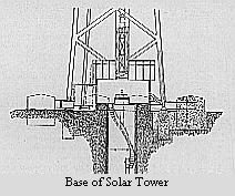 Mt. Wilson 150-Foot Solar Tower Telescope