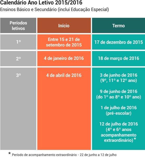 calendario_ano_letivo_2015_2016