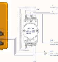 configuration set up module [ 1725 x 874 Pixel ]