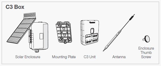 Installation Guide — C3 Tank Level Monitoring Kit