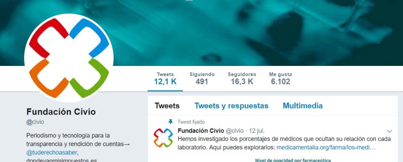 Cuenta Twitter de la Fundación Civio