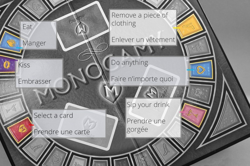 Monogamy Board Game Rules