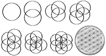 How to Live Multi-Dimensionally Through Sacred Geometry