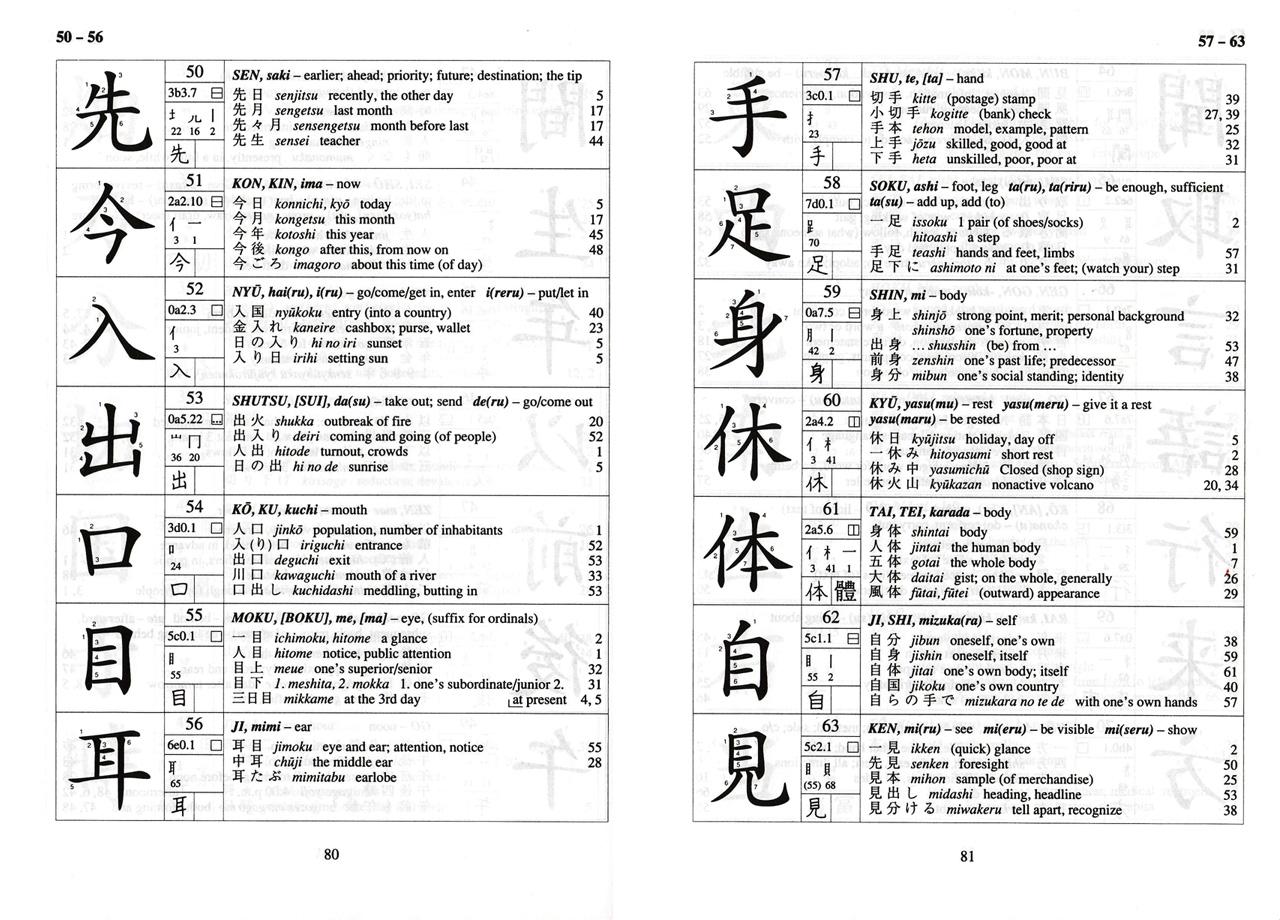 Jp Kanji Characters 61 80