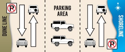 outer banks beach driving diagram