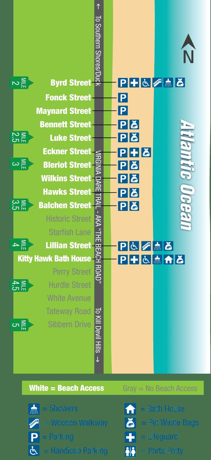 Kitty Hawk Beach Access Map