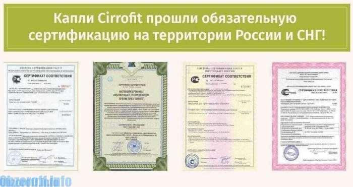 Cirrofit сертификат