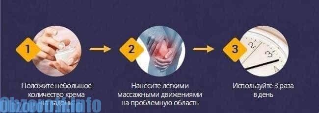 инструкция по применению крема от боли в суставах artropant