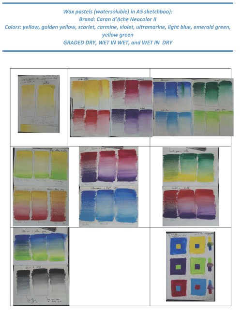Stefan513593 - Project 2 - Exercise 2 - wax pastel sketchbook