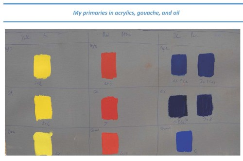 Stefan513593 - Project 1 - Exercise 2 - my primary colors