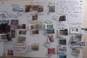 Stefan513593 - Assignment 5 - mindmap #3-right