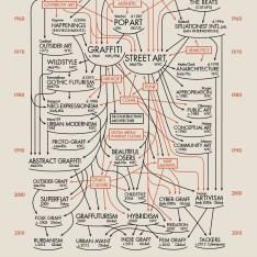 Daniel Feral, Feral Diagram 2.0