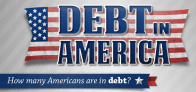 What does the average American owe in debt? (Graphic Source)