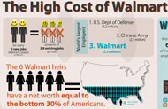 Walmart turned 50 this year. Here's how it has changed America.