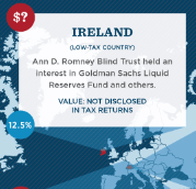 http://www.barackobama.com/romney-tax-map/