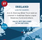 http://www.barackobama.com/romney-tax-map/