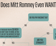 Does Mitt Romney want your vote?